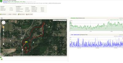 GPX elevation clean-up program recs? - Oregon Hikers